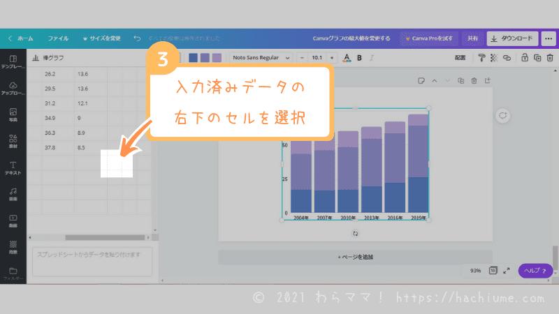 canvaグラフ-最大値の変え方-パソコン画面