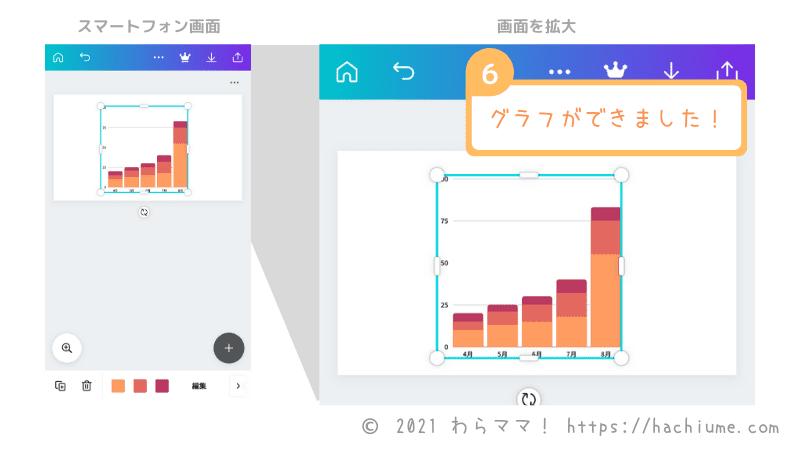 canvaグラフの作り方-スマートフォン画面